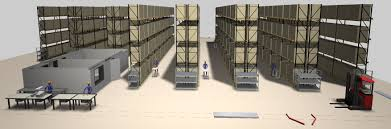 3d Warehouse Design Software Free Science Behind Warehouse Design And Start Up Hesol Consulting