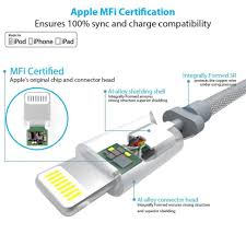 wiring diagram iphone lightning cable diagram usb charging and iphone usb cable wiring diagram at Lightning Cable Wiring Diagram
