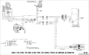 95 e4od wiring diagram sel diagram base Ford 3000 Fuse Box Ford Escape Fuse Box