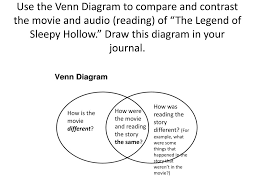 Book Vs Movie Venn Diagram Ppt How Is The Movie Different Powerpoint Presentation