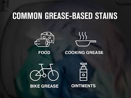 remove grease sns from clothes may