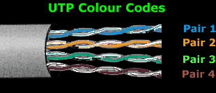 straight thru utp cables utp colour codes and pairs