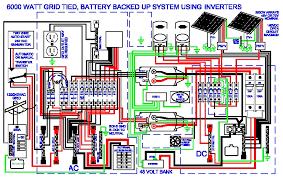 solar photovoltaic technologies Pv Solar Panel Wiring Diagram 110 v grid connect able solar photovoltaic panels system solar pv panels installation diagram