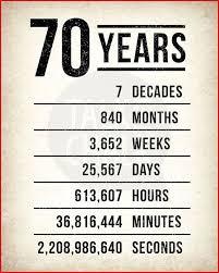 1938 Mum Happy 80th Birthday Memories Year Of Birth Facts