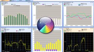 How To Configure Cisco Ap As A Spectrum Analyzer
