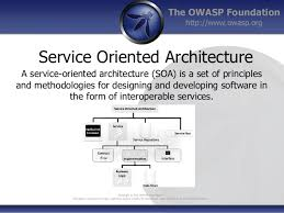 What Is Service Oriented Architecture Web Services Security Securing Your Service Oriented Architecture