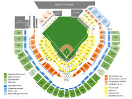 San Francisco Giants Tickets At Petco Park On September 3 2020 At 7 10 Pm