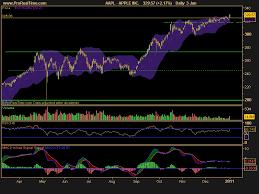 Ac Investor Blog Stock Picks For Tuesday January 04