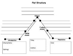 Plot Structure Plot Structure Diagram For Books Narrative Writing Plot