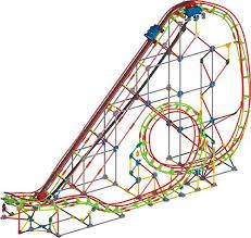 Knex Education Amusement Park Experience Set 2264