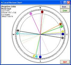 Relocation Astrology Free Chart Solar Fire Relocation Astrology My Star World