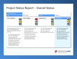 project weekly report format status report template excel create weekly project status report