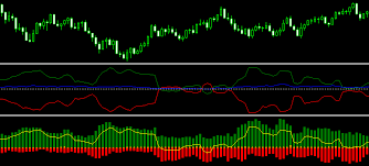 free cot charts view commitment of traders data on your metatrader charts cot