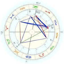 River Phoenix Natal Chart Miller Henry Astro Databank