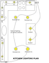 house wiring kitchen the wiring diagram a kit wiring diagram house cable home and offices
