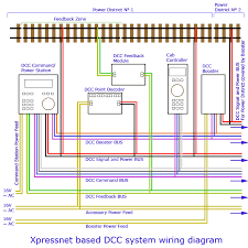 rr train track wiring dcc booster bus a means to increase the layout