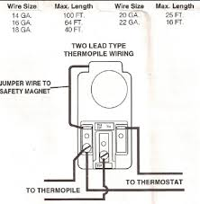 wiring diagram for thermocouple gas floor furnace 49 wiring a millivolt schematic millivolt valve pilot generator thermopile operation gas furnace electrical diagram at cita