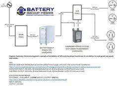 how to wire a ups to a standard 120 240 split phase electrical inverter connection to switchboard at Ups Wiring Diagram