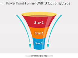 Powerpoint Funnel Chart Template Funnel Diagram For Powerpoint With 3 Steps