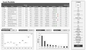 Msn Stock Quotes Fascinating Free Excel Dashboards Stock Portfolio Dashboard With MSN Money
