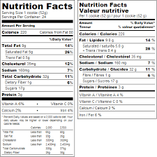Nutrition Labels Template Canadian Nutrition Fact Labels On Recipal