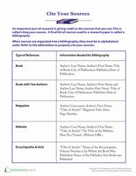 how to cite your sources cite your sources worksheet education com