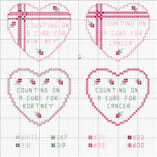 Isabelle Vautier Free Charts Cross Stitch Happy Kortneys Hearts Part 1