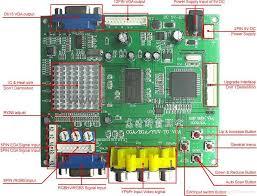vga to av wiring diagram images vga to hdmi cable audio vga video convert additionally xbox360 hdmi av cable xbox360 s av