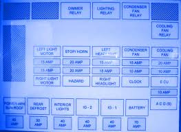 2001 honda prelude fuse box diagram 2001 wiring diagrams online