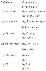log functions trigonometry exponential and logarithmic  log functions trigonometry
