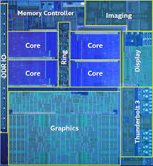 Intel Laptop Cpu Chart 10th Gen Ice Lake Core I7 1065g7 Geekbench Score Reaffirms