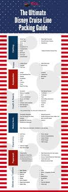The Ultimate Disney Cruise Line Packing List Dcl Prep School