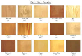 kinds of wood for furniture. Different Types Of Wood Furniture Photo 6 Gallery New Walnut . Kinds For