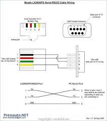Rj45 Color Chart