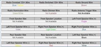 1998 mazda protege radio wiring diagram fasett info 1998 toyota rav4 radio wiring diagram wiring diagrams best