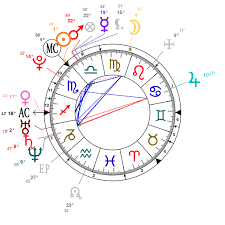 Astrology And Natal Chart Of Pewdiepie Born On 1989 10 24