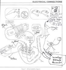 ramsey winch wiring diagram ramsey discover your wiring diagram badland atv winch wiring diagram