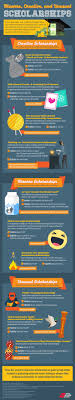 images about scholarships student best unusual college scholarship are all over the internet use this infographic to see if you
