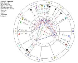 Joaquin Phoenix Birth Chart Famous Person