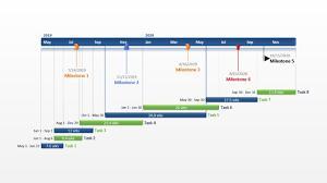 Gantt Chart Procedure Project Management Process Free Gantt Templates