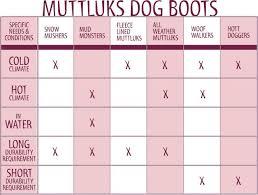Muttluks Blue Mud Monsters Boots