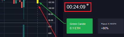 Ethereum Trading New Platform Allows Speculating On The