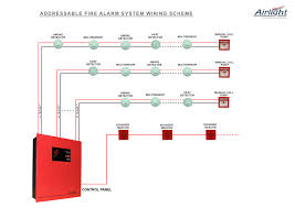 detector fire alarm wiring diagram wiring diagram fire alarm addressable system wiring diagram pdf at Fire Alarm Addressable System Wiring Diagram