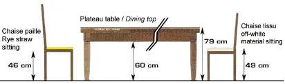 Dimension billard et taille de la pièce minimale à prévoir