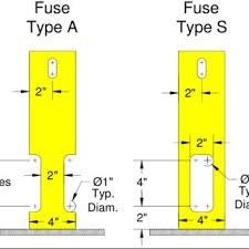 Standard Fuse Sizes Chart Fuse Dimensions Wiring Diagrams