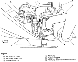 secondary air injection pump location on 2000 gmc sonoma Wiring Diagram For 2001 Chevy S10 4 3 Engine Wiring Diagram For 2001 Chevy S10 4 3 Engine #73
