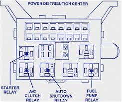 2000 dodge durango wiring diagram awesome car electrical wiring 2000 dodge durango wiring diagram marvelous 1997 dodge dakota fuel pump wiring diagram efcaviation of 2000