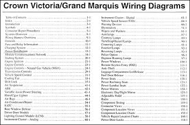 wiring diagram 2006 mercury grand marquis the wiring diagram 2002 crown victoria grand marquis original wiring diagram manual wiring diagram