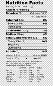 Cheese Nutrition Chart Milk Cream Nutrition Facts Label Mozzarella Cheese Png