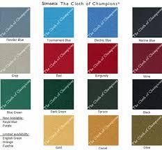 Pool Table Felt Cloth Colors
